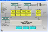 PC5-SQL Information Management System. Click to enlarge.